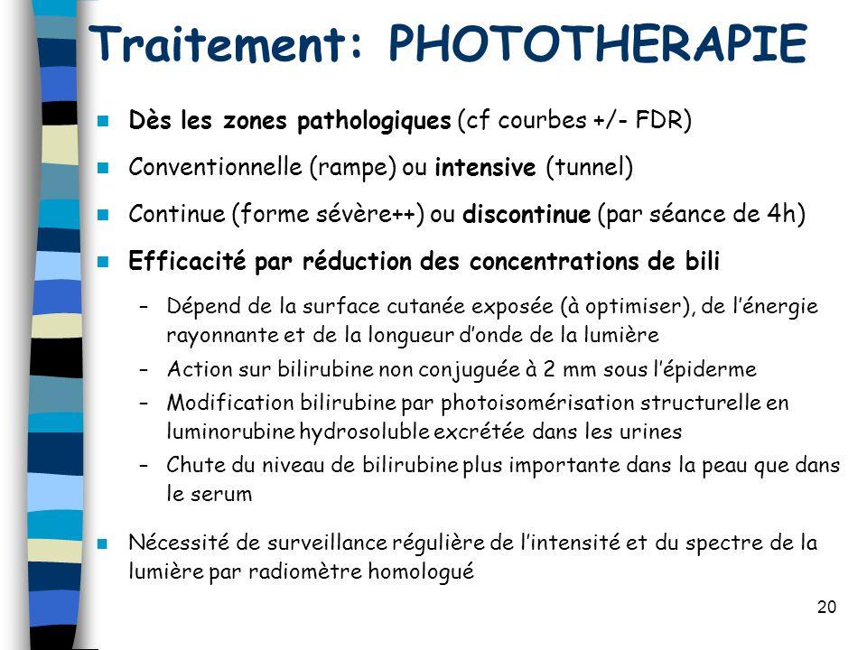 20 Traitement: PHOTOTHERAPIE Dès les zones pathologiques (cf courbes +/- FDR) Conventionnelle (rampe) ou intensive (tunnel) Continue (forme sévère++)