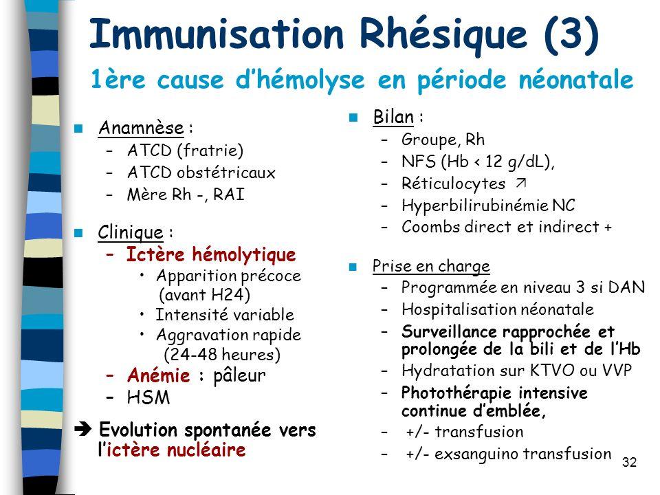 32 Anamnèse : –ATCD (fratrie) –ATCD obstétricaux –Mère Rh -, RAI Clinique : –Ictère hémolytique Apparition précoce (avant H24) Intensité variable Aggr