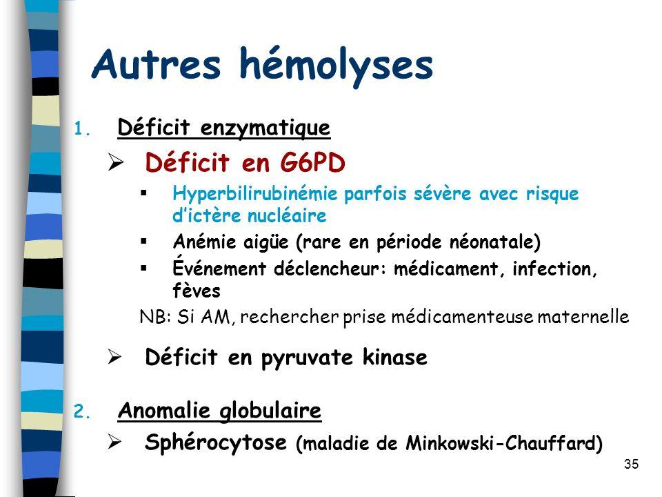 35 Autres hémolyses 1. Déficit enzymatique Déficit en G6PD Hyperbilirubinémie parfois sévère avec risque dictère nucléaire Anémie aigüe (rare en pério