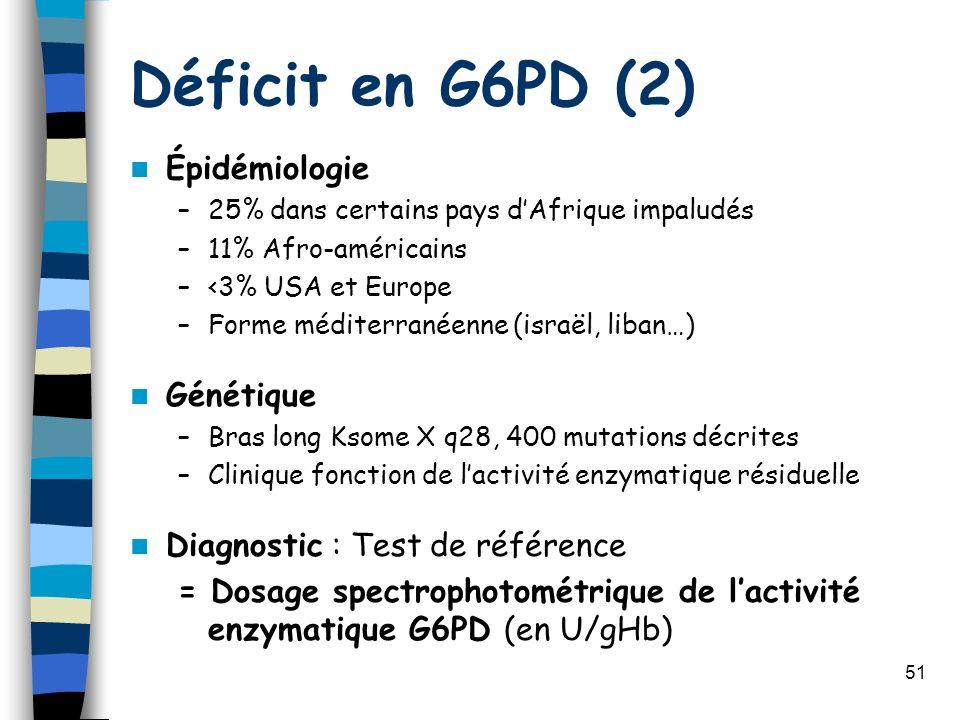 51 Déficit en G6PD (2) Épidémiologie –25% dans certains pays dAfrique impaludés –11% Afro-américains –<3% USA et Europe –Forme méditerranéenne (israël