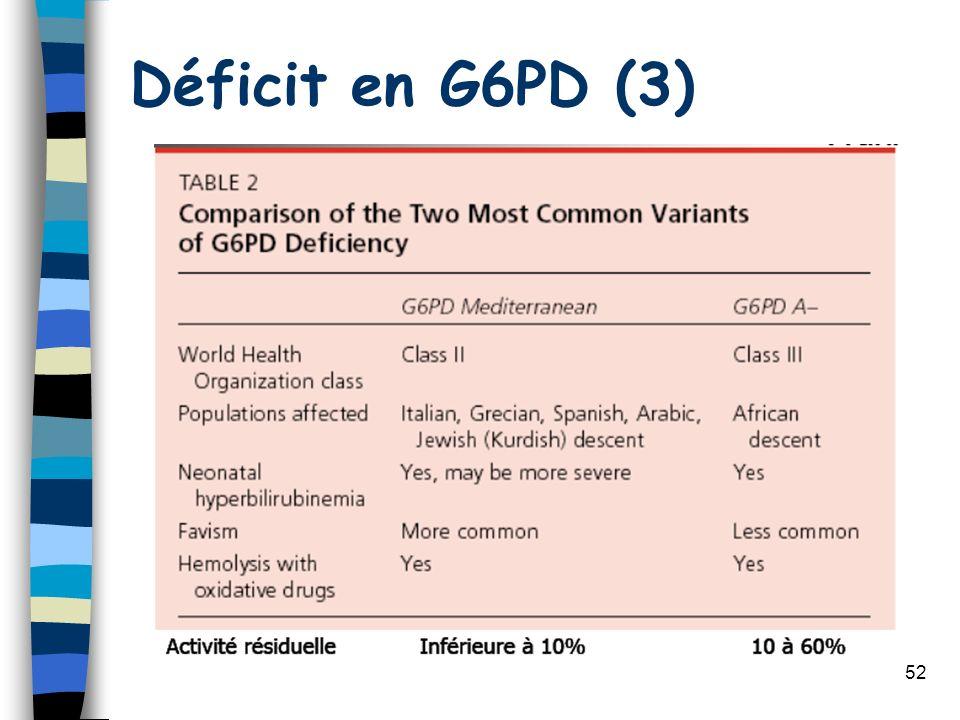 52 Déficit en G6PD (3)