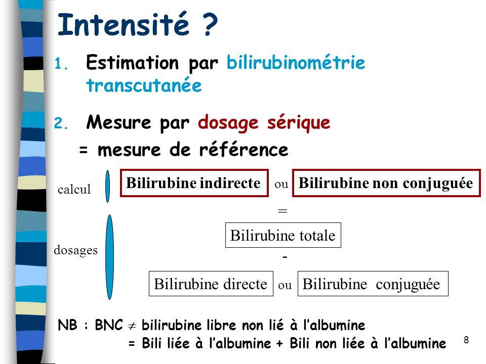 9 Mesure par bilirubinométrie transcutanée (1) Principe : spectrophotométrie = émission de lumière, analyse de la lumière réfléchie dans les longueurs donde dabsorption de la bilirubine Non invasif : pas de ponction veineuse, Cinétique avant photothérapie +++ 2 types de bilirubinomètres : –Minolta (« biliflash ») : index à rapporter à une courbe, >36 SA, >2500 g.