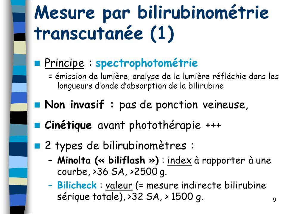 9 Mesure par bilirubinométrie transcutanée (1) Principe : spectrophotométrie = émission de lumière, analyse de la lumière réfléchie dans les longueurs