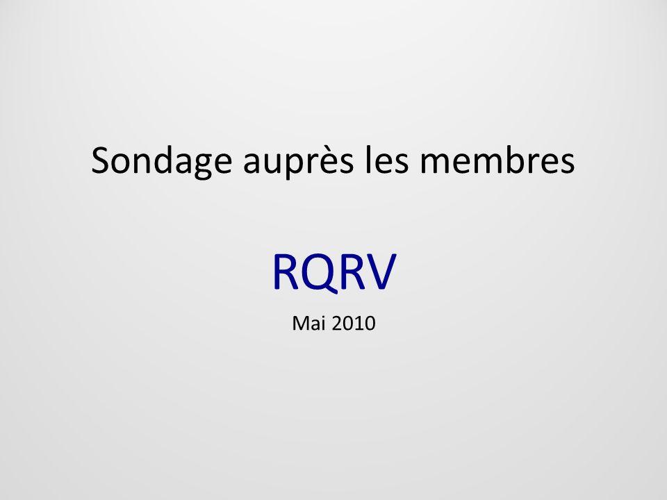 Sondage auprès les membres RQRV Mai 2010