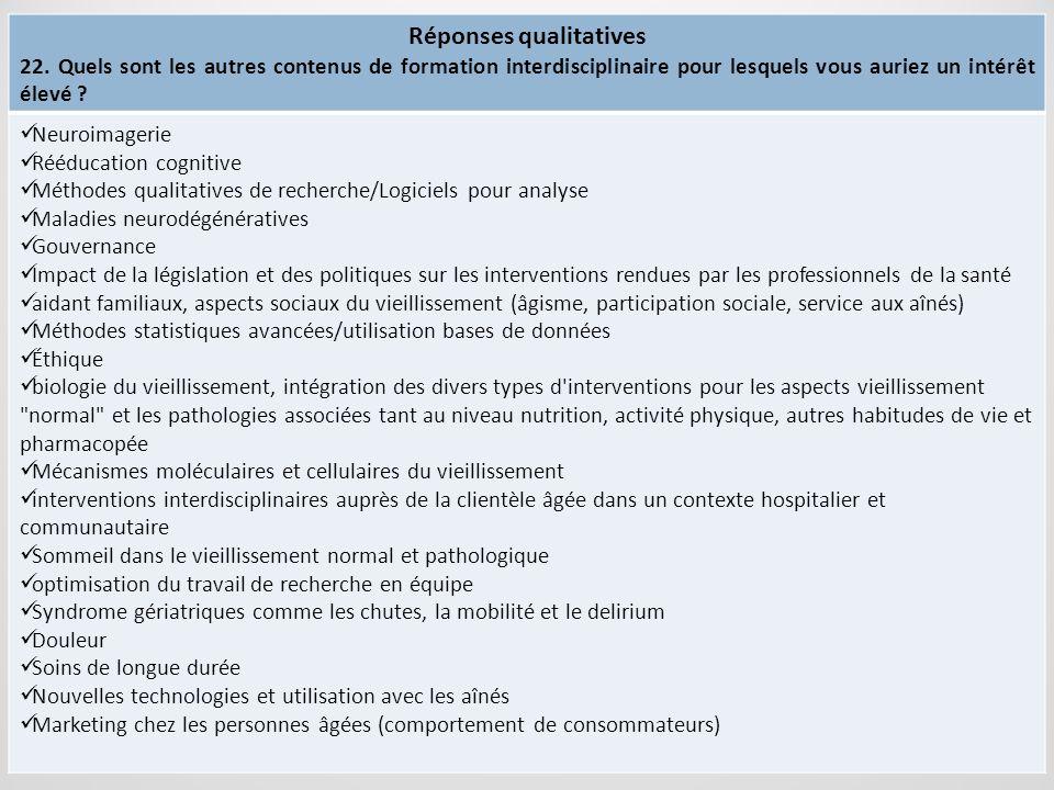 Réponses qualitatives 22. Quels sont les autres contenus de formation interdisciplinaire pour lesquels vous auriez un intérêt élevé ? Neuroimagerie Ré