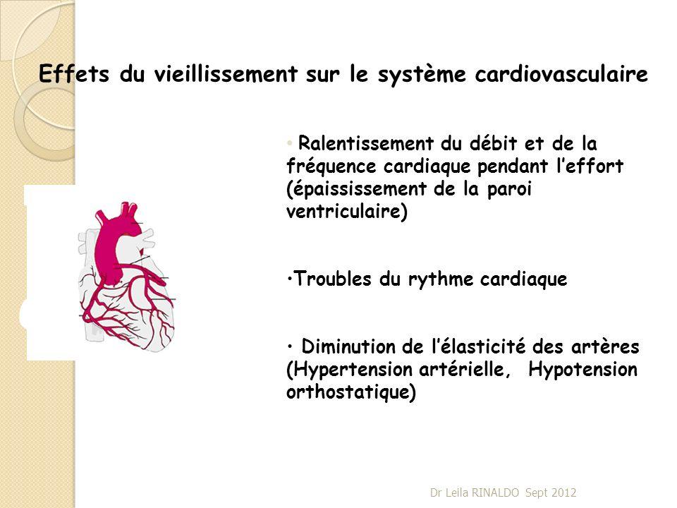 Effets du vieillissement sur le système cardiovasculaire Ralentissement du débit et de la fréquence cardiaque pendant leffort (épaississement de la pa