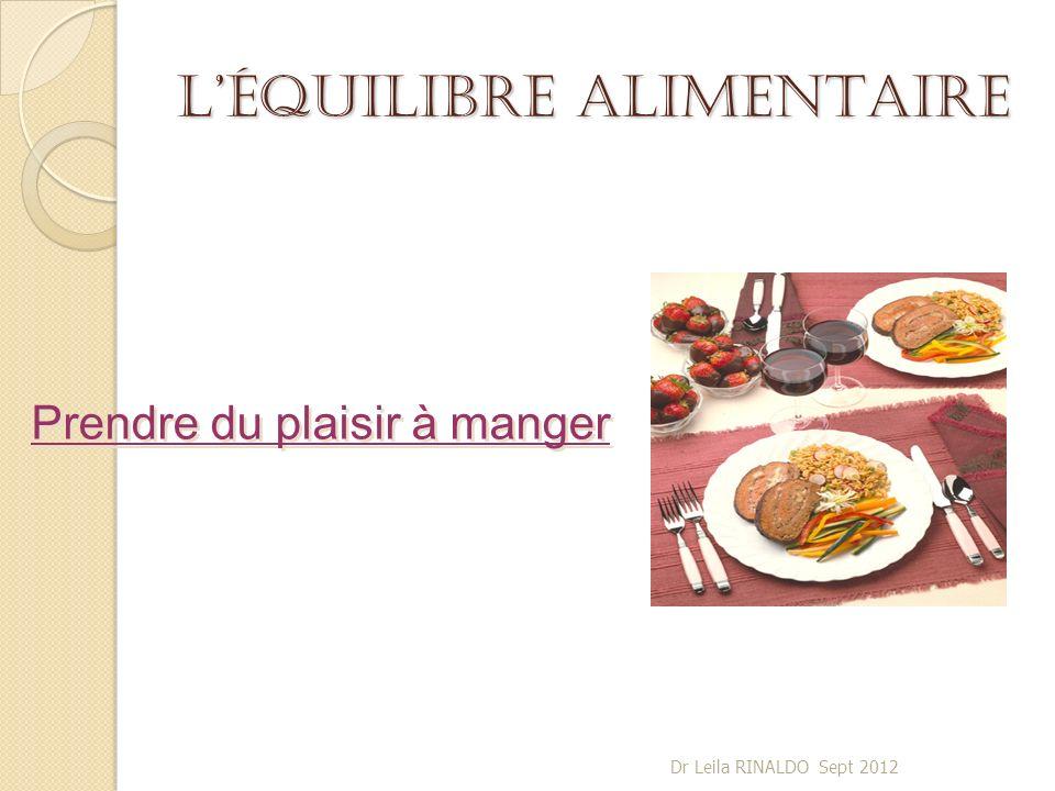 LÉQUILIBRE ALIMENTAIRE Prendre du plaisir à manger Dr Leila RINALDO Sept 2012