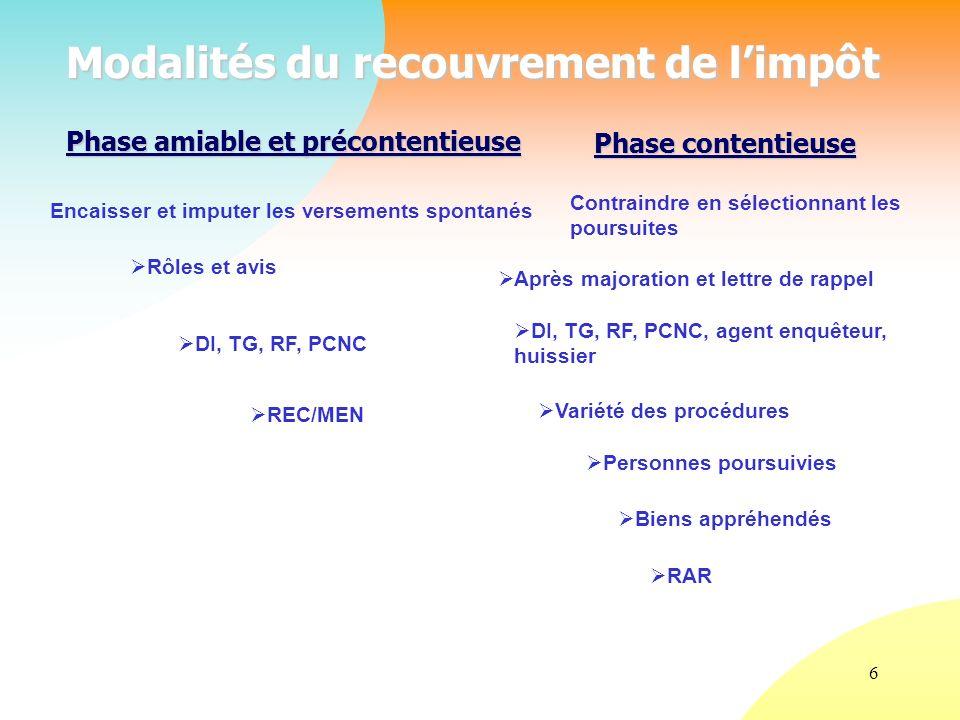 6 Modalités du recouvrement de limpôt Phase amiable et précontentieuse Encaisser et imputer les versements spontanés Rôles et avis DI, TG, RF, PCNC RE