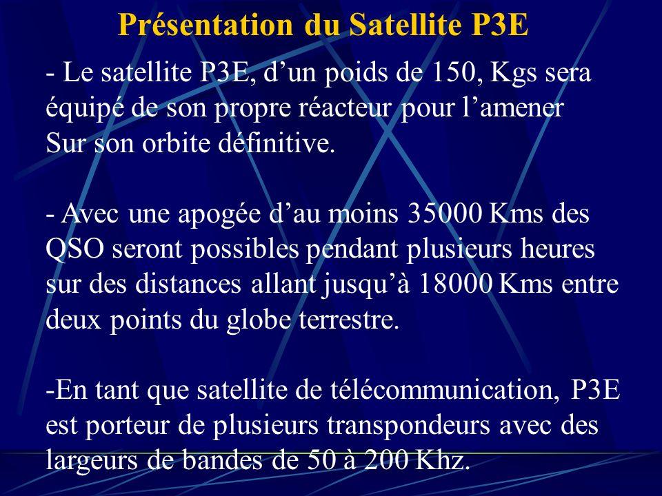 Présentation du Satellite P3E - Le satellite P3E, dun poids de 150, Kgs sera équipé de son propre réacteur pour lamener Sur son orbite définitive.