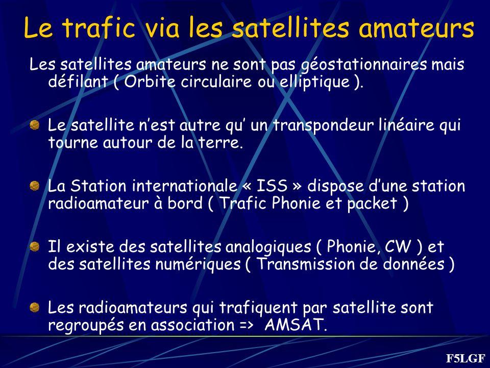 Le trafic via les satellites amateurs Les satellites amateurs ne sont pas géostationnaires mais défilant ( Orbite circulaire ou elliptique ). Le satel