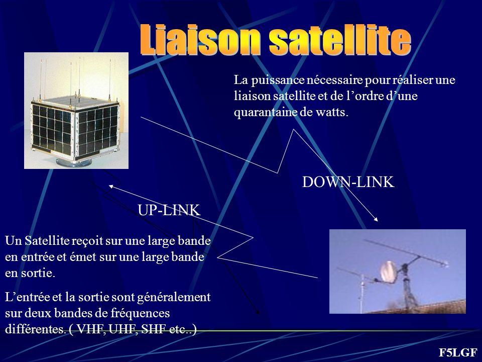 UP-LINK DOWN-LINK Un Satellite reçoit sur une large bande en entrée et émet sur une large bande en sortie. Lentrée et la sortie sont généralement sur