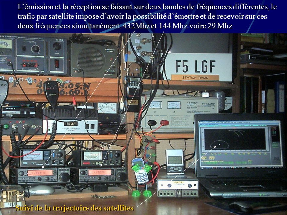 Lémission et la réception se faisant sur deux bandes de fréquences différentes, le trafic par satellite impose davoir la possibilité démettre et de recevoir sur ces deux fréquences simultanément.