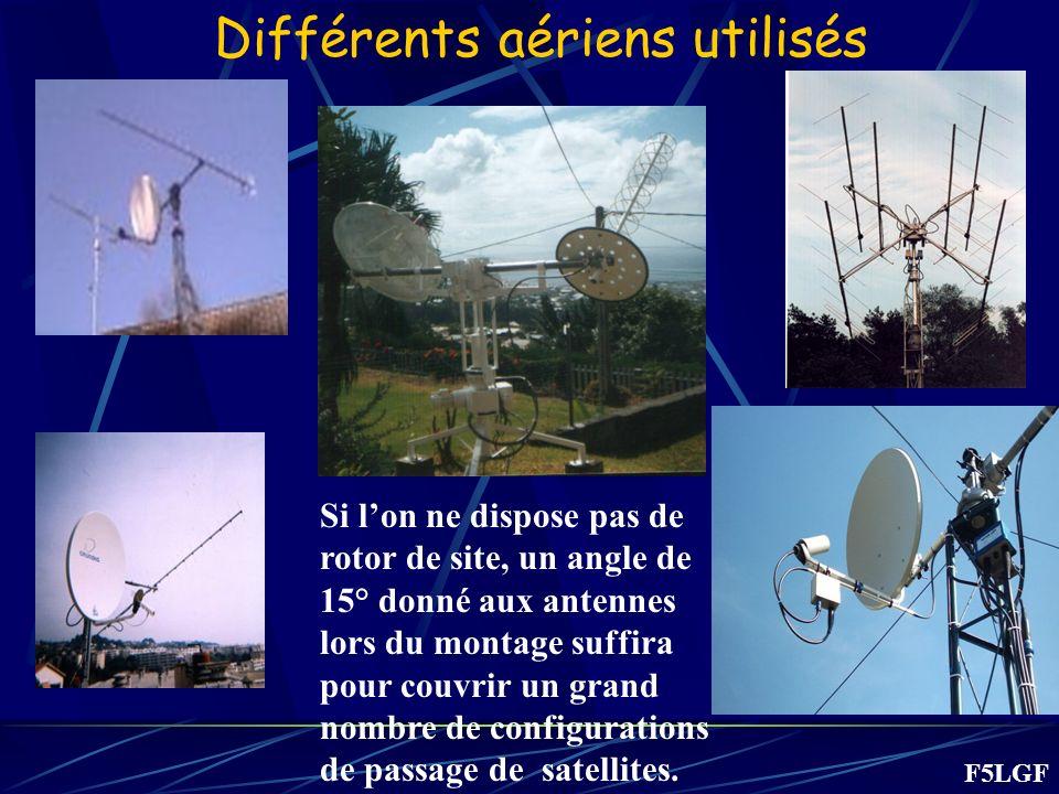 Différents aériens utilisés Si lon ne dispose pas de rotor de site, un angle de 15° donné aux antennes lors du montage suffira pour couvrir un grand n