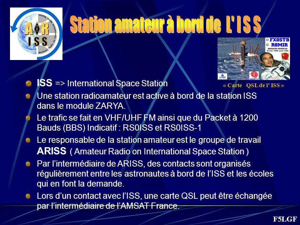 ISS => International Space Station Une station radioamateur est active à bord de la station ISS dans le module ZARYA. Le trafic se fait en VHF/UHF FM