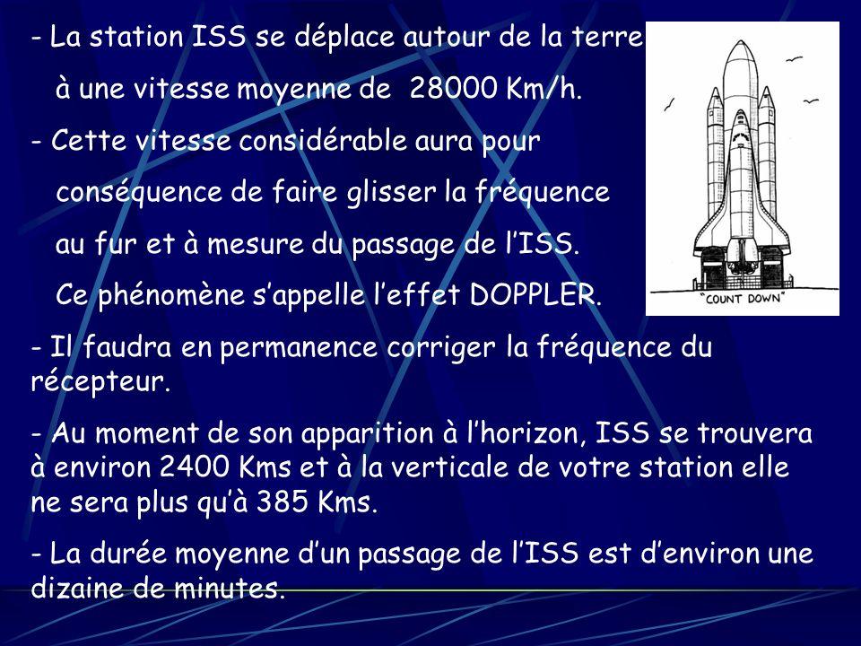 - La station ISS se déplace autour de la terre à une vitesse moyenne de 28000 Km/h. - Cette vitesse considérable aura pour conséquence de faire glisse