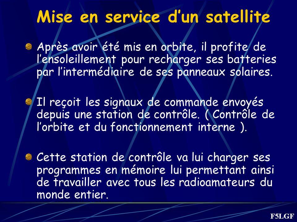 Mise en service dun satellite Après avoir été mis en orbite, il profite de lensoleillement pour recharger ses batteries par lintermédiaire de ses pann