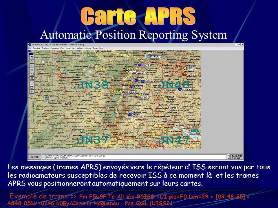 Automatic Position Reporting System Les messages (trames APRS) envoyés vers le répéteur d ISS seront vus par tous les radioamateurs susceptibles de recevoir ISS à ce moment là et les trames APRS vous positionneront automatiquement sur leurs cartes.