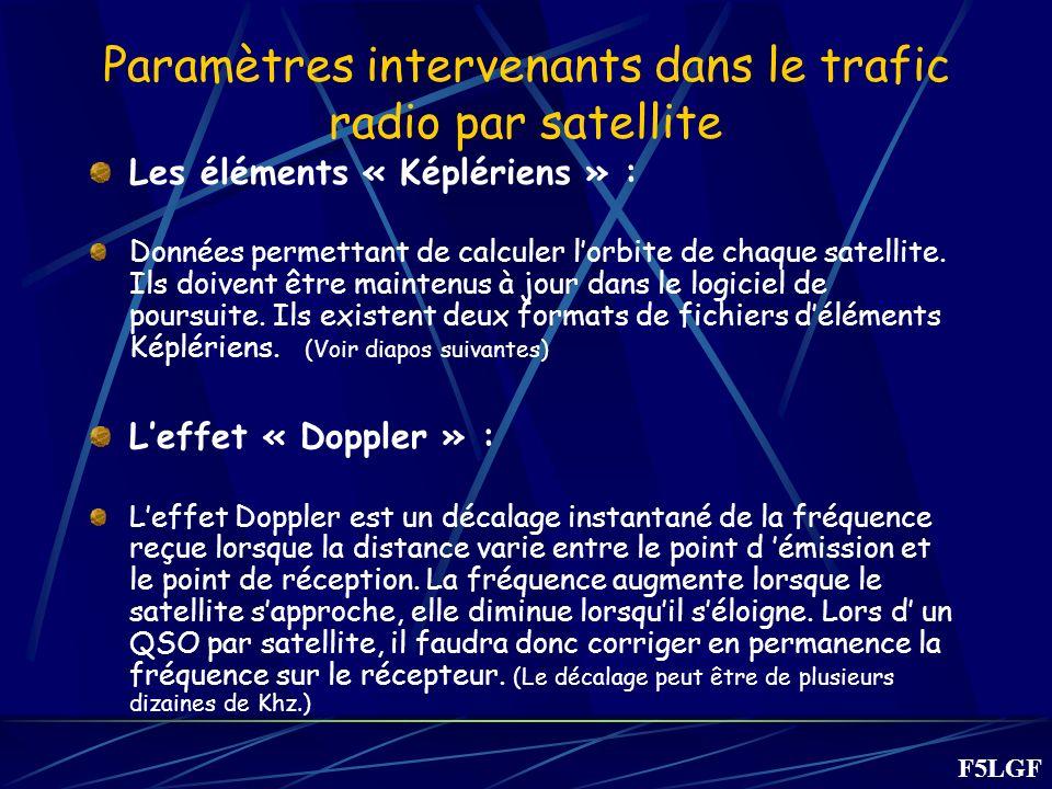 Paramètres intervenants dans le trafic radio par satellite Les éléments « Képlériens » : Données permettant de calculer lorbite de chaque satellite. I