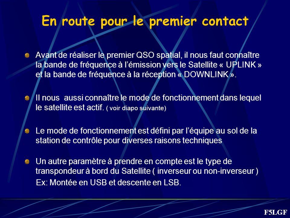 En route pour le premier contact Avant de réaliser le premier QSO spatial, il nous faut connaître la bande de fréquence à lémission vers le Satellite « UPLINK » et la bande de fréquence à la réception « DOWNLINK ».