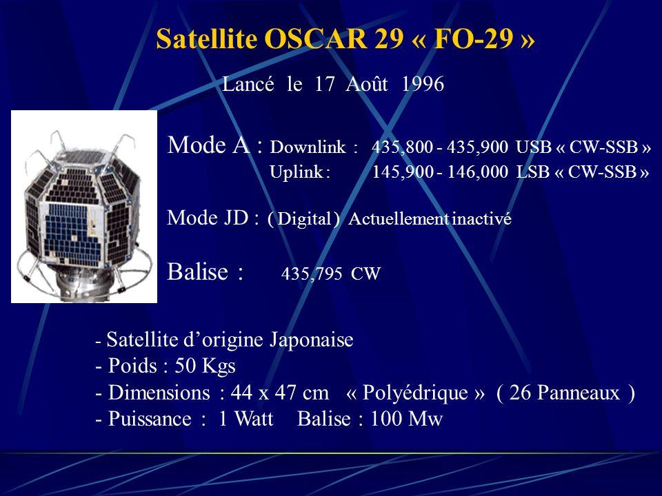 Satellite OSCAR 32 « GO-32 » Lancé le 10 Juillet 1998 Mode V/U (J) APRS : - Uplink : 145,930 Mhz FM 9600 BPS - Downlink : 435,225 Mhz FM 9600 BPS Mode V/U (J) PacSat BBS : - Uplink : 145,850 Mhz FSK 9600 BPS - Uplink : 145,890 Mhz FSK 9600 BPS - Downlink : 435,225 Mhz FM 9600 BPS - Uplink : 145,930 Mhz FSK 9600 BPS Mode L/U (J) PacSat BBS : - Uplink : 1269,700 Mhz FSK 9600 BPS - Uplink : 1269,800 Mhz FSK 9600 BPS - Uplink : 1269,900 Mhz FSK 9600 BPS - Downlink : 435,225 Mhz FM 9600 BPS - Poids : 60 Kgs - Dimensions : Cube de 44,5 Cm de côté
