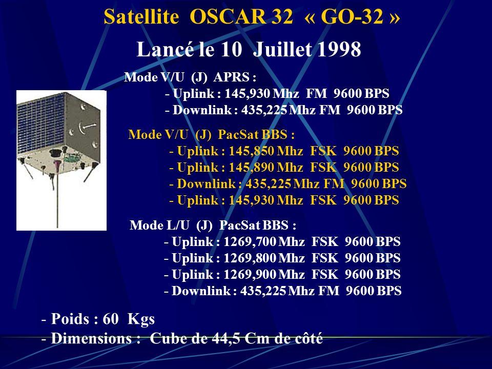 Satellite OSCAR 32 « GO-32 » Lancé le 10 Juillet 1998 Mode V/U (J) APRS : - Uplink : 145,930 Mhz FM 9600 BPS - Downlink : 435,225 Mhz FM 9600 BPS Mode