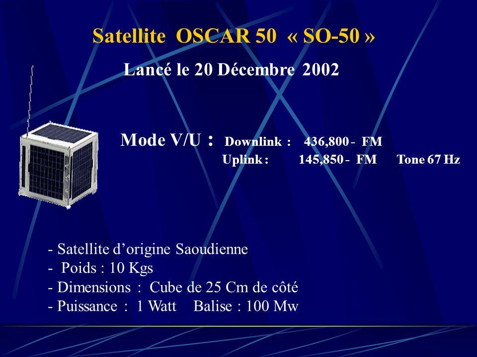 Surface du globe éclairée par le satellite sélectionné F5LGF