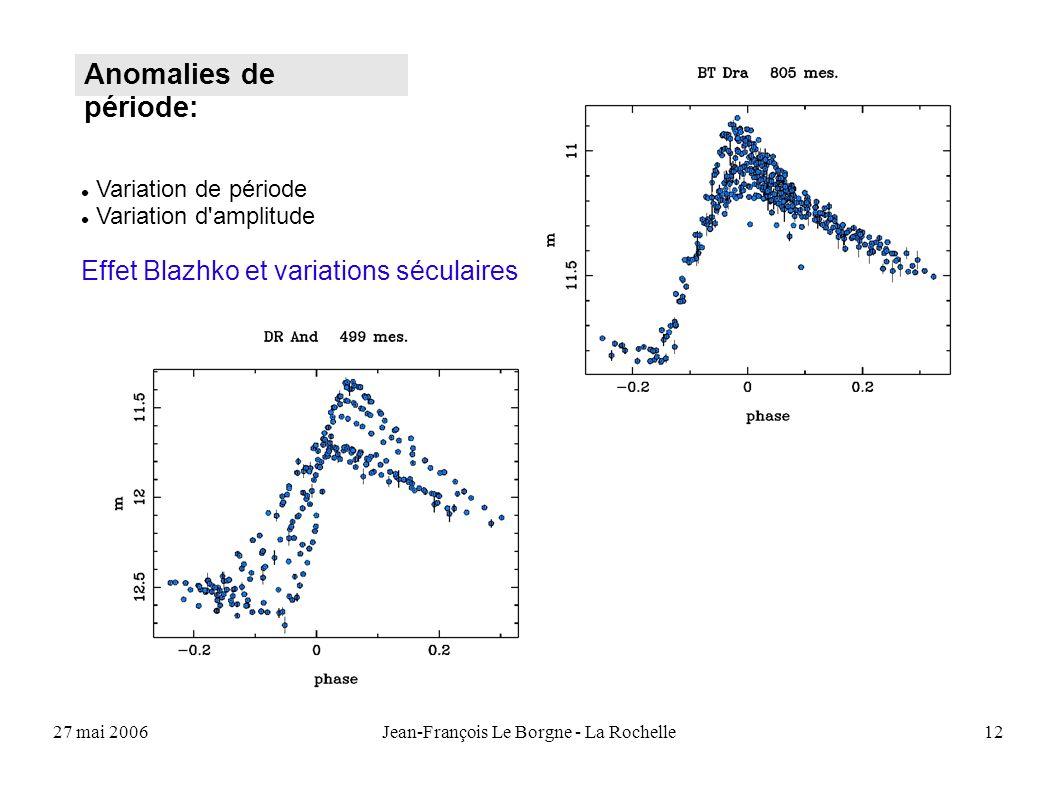 27 mai 2006Jean-François Le Borgne - La Rochelle12 Variation de période Variation d'amplitude Effet Blazhko et variations séculaires Anomalies de péri
