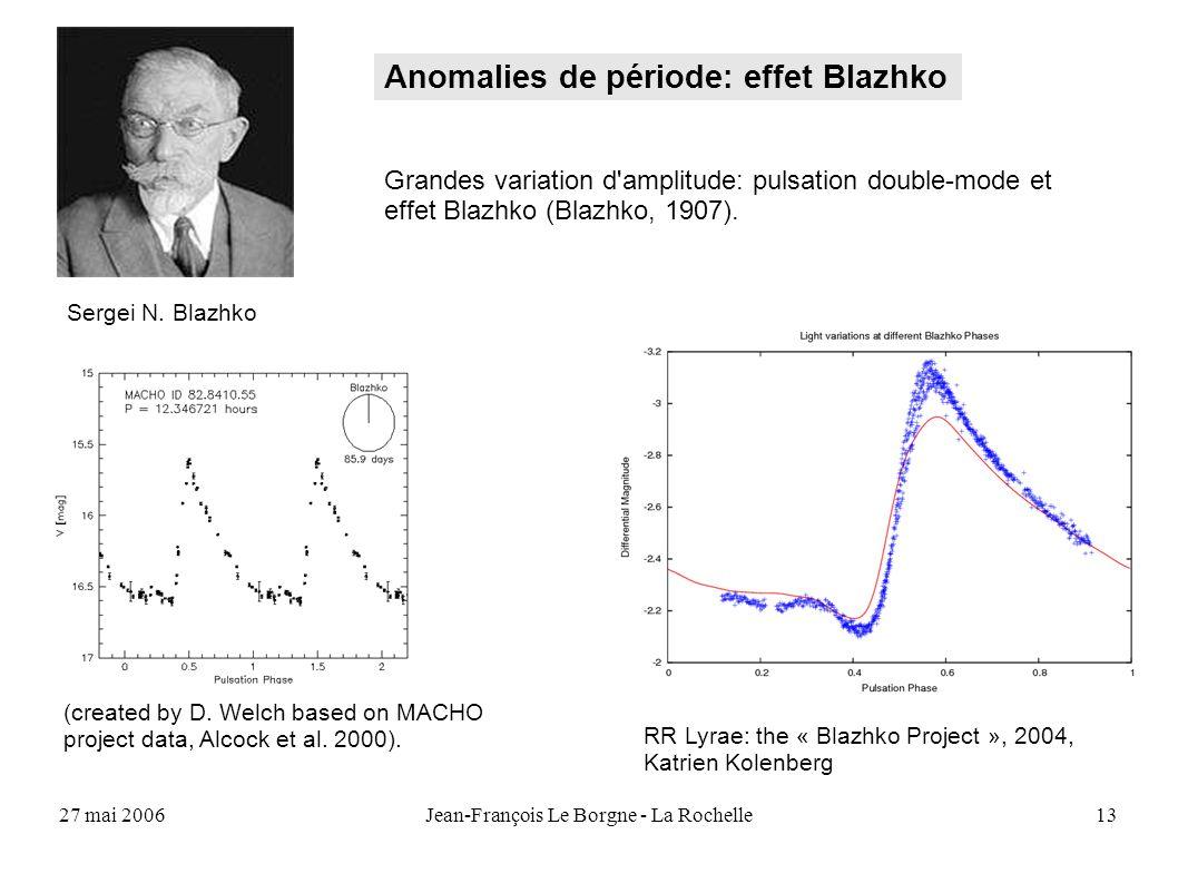 27 mai 2006Jean-François Le Borgne - La Rochelle13 (created by D. Welch based on MACHO project data, Alcock et al. 2000). RR Lyrae: the « Blazhko Proj