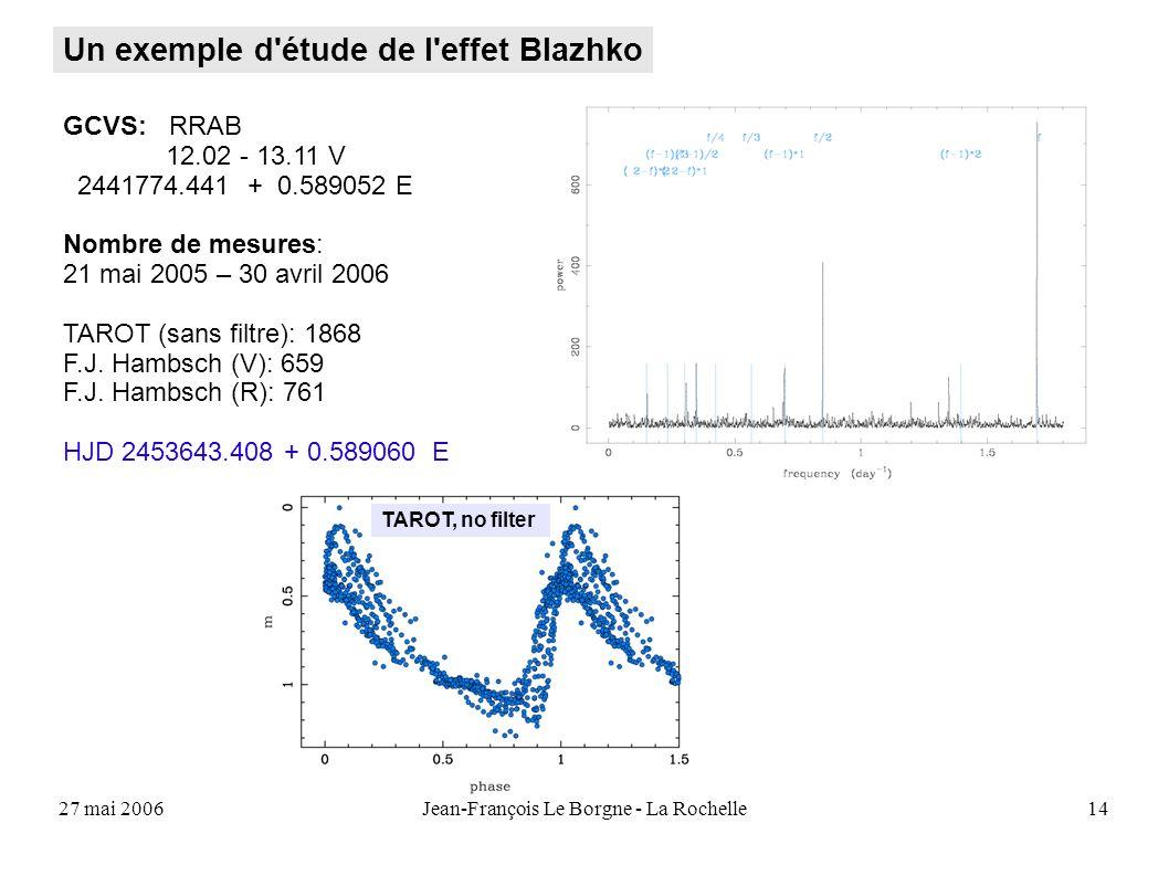 27 mai 2006Jean-François Le Borgne - La Rochelle14 Un exemple d'étude de l'effet Blazhko GCVS: RRAB 12.02 - 13.11 V 2441774.441 + 0.589052 E Nombre de