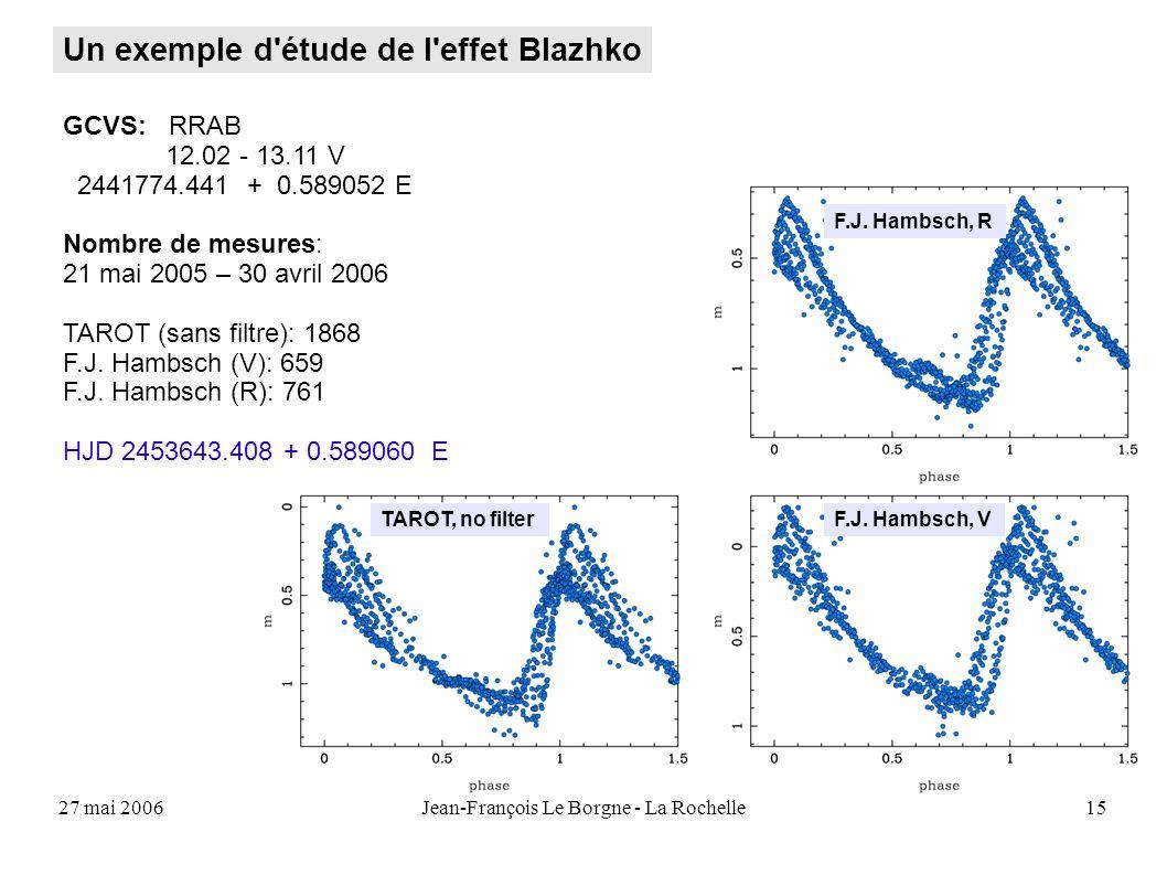 27 mai 2006Jean-François Le Borgne - La Rochelle15 F.J. Hambsch, R F.J. Hambsch, VTAROT, no filter GCVS: RRAB 12.02 - 13.11 V 2441774.441 + 0.589052 E