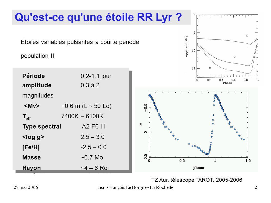 27 mai 2006Jean-François Le Borgne - La Rochelle2 Étoiles variables pulsantes à courte période population II Période 0.2-1.1 jour amplitude 0.3 à 2 ma