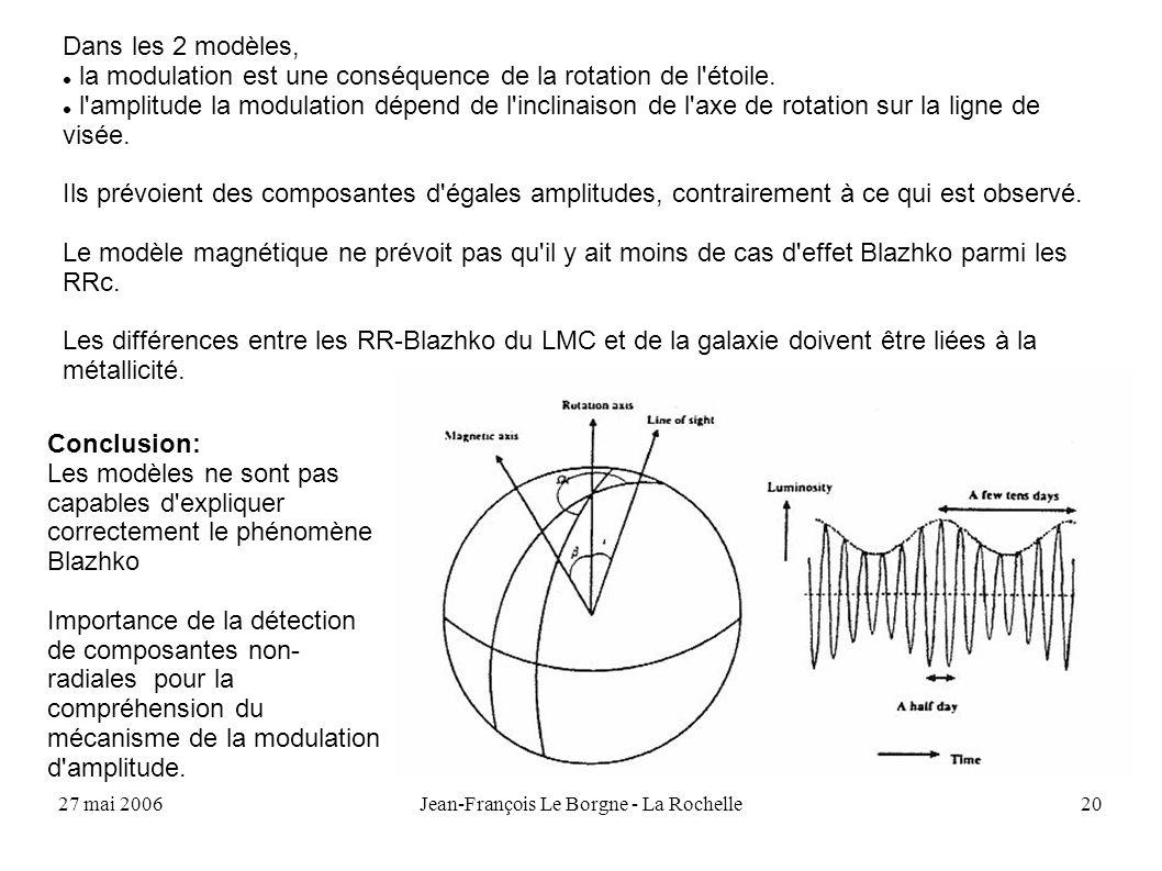 27 mai 2006Jean-François Le Borgne - La Rochelle20 Dans les 2 modèles, la modulation est une conséquence de la rotation de l'étoile. l'amplitude la mo