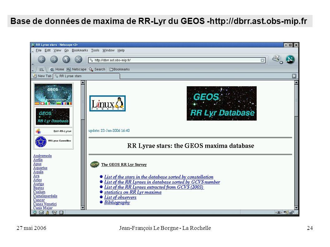 27 mai 2006Jean-François Le Borgne - La Rochelle24 Base de données de maxima de RR-Lyr du GEOS -http://dbrr.ast.obs-mip.fr