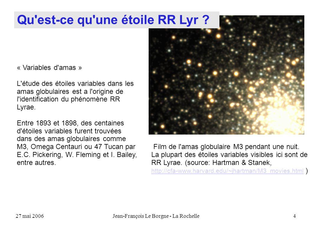 27 mai 2006Jean-François Le Borgne - La Rochelle25 Contribution à la base de données observation de maxima individuels: Choisir une étoile et faire une prédiction de maximum.
