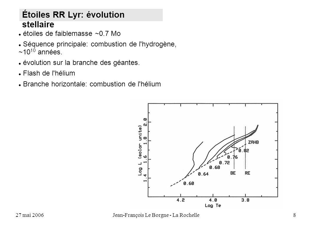 27 mai 2006Jean-François Le Borgne - La Rochelle8 Étoiles RR Lyr: évolution stellaire étoiles de faiblemasse ~0.7 Mo Séquence principale: combustion d