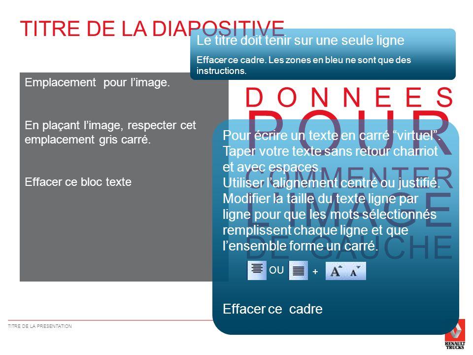DIRECTION NOM DE LAUTEUR TITRE DE LA PRESENTATIONPAGE 5 DATE DONNEES POUR COMMENTER LIMAGE DE GAUCHE Emplacement pour limage.