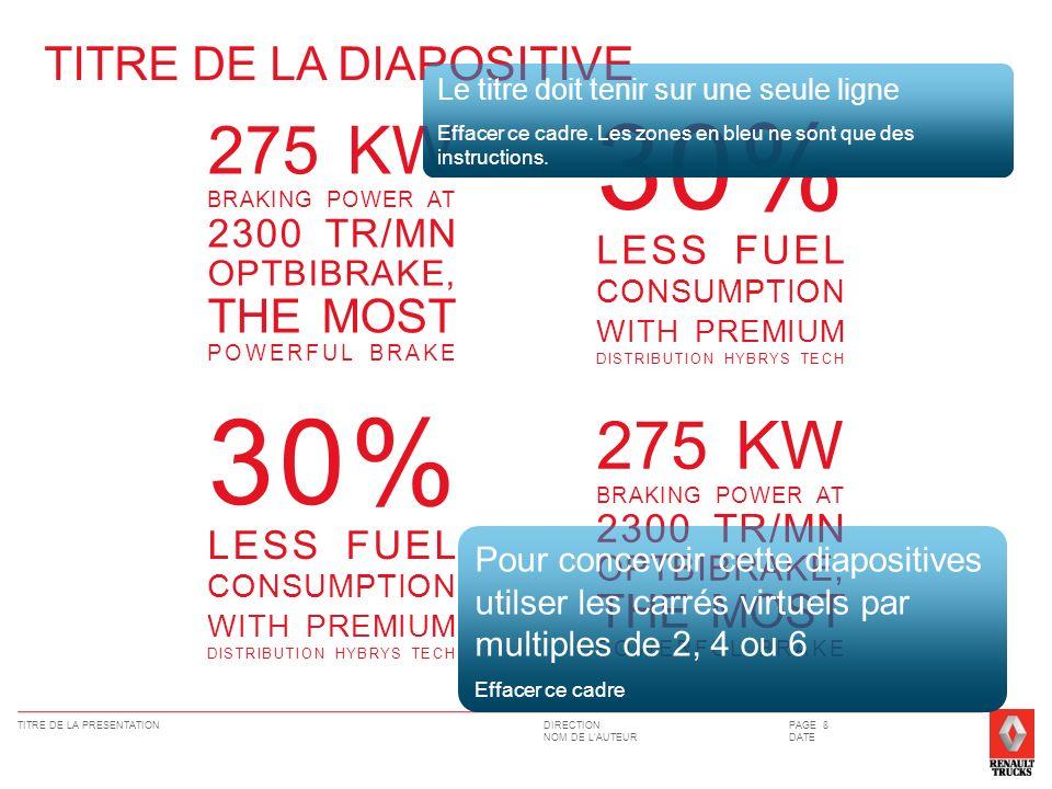 DIRECTION NOM DE LAUTEUR TITRE DE LA PRESENTATIONPAGE 8 DATE 275 KW BRAKING POWER AT 2300 TR/MN OPTBIBRAKE, THE MOST POWERFUL BRAKE 30% LESS FUEL CONSUMPTION WITH PREMIUM DISTRIBUTION HYBRYS TECH 275 KW BRAKING POWER AT 2300 TR/MN OPTBIBRAKE, THE MOST POWERFUL BRAKE 30% LESS FUEL CONSUMPTION WITH PREMIUM DISTRIBUTION HYBRYS TECH Pour concevoir cette diapositives utilser les carrés virtuels par multiples de 2, 4 ou 6 Effacer ce cadre TITRE DE LA DIAPOSITIVE Le titre doit tenir sur une seule ligne Effacer ce cadre.