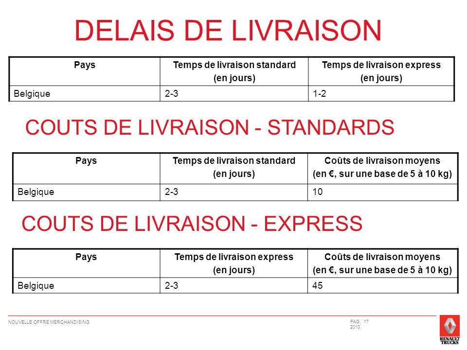 DELAIS DE LIVRAISON PaysTemps de livraison standard (en jours) Temps de livraison express (en jours) Belgique2-31-2 PaysTemps de livraison standard (e