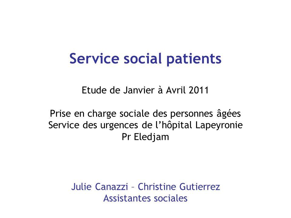 Service social patients Etude de Janvier à Avril 2011 Prise en charge sociale des personnes âgées Service des urgences de lhôpital Lapeyronie Pr Eledj