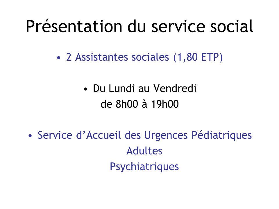 Présentation du service social 2 Assistantes sociales (1,80 ETP) Du Lundi au Vendredi de 8h00 à 19h00 Service dAccueil des Urgences Pédiatriques Adult