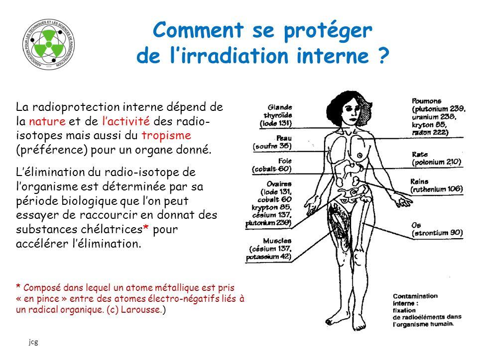 Comment se protéger de lirradiation interne ? La radioprotection interne dépend de la nature et de lactivité des radio- isotopes mais aussi du tropism