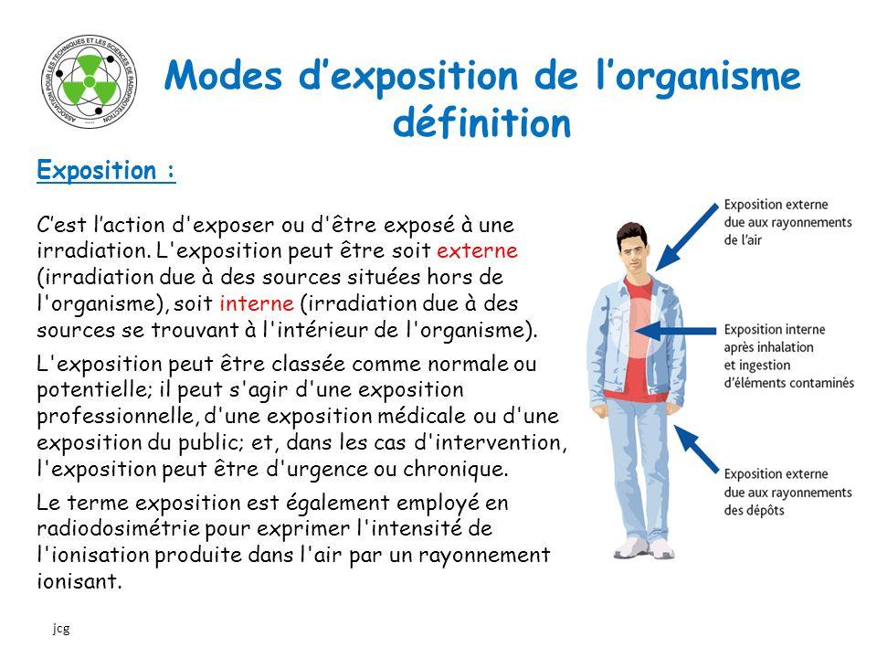 Modes dexposition de lorganisme Exposition interne = Contamination Lexposition interne est synonyme de contamination car elle est due à lincorporation dans lorganisme de radio-isotopes autres que ceux normalement présents (potassium-40, carbone-14, rubidium-87, tritium).