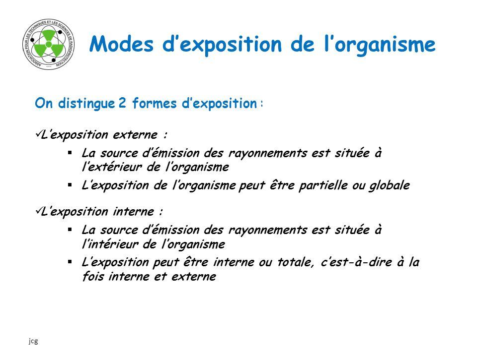 Modes dexposition de lorganisme Externe globale Externe partielle Interne + externe Blessure jcg
