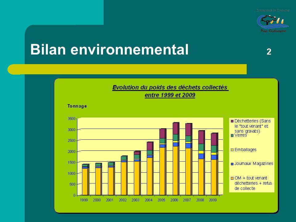 Bilan environnemental 2