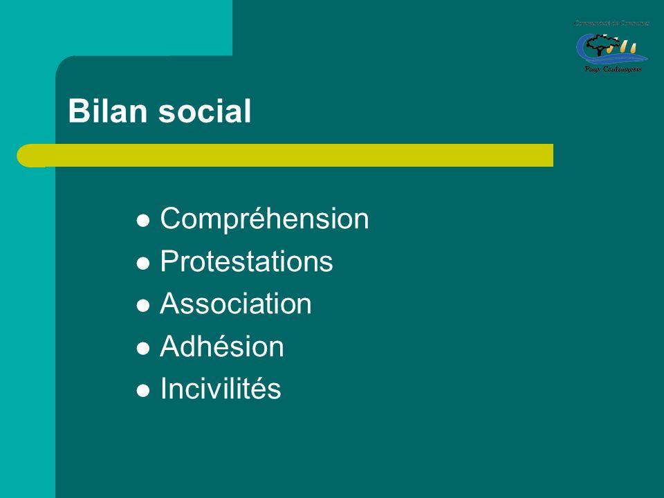 Bilan social Compréhension Protestations Association Adhésion Incivilités