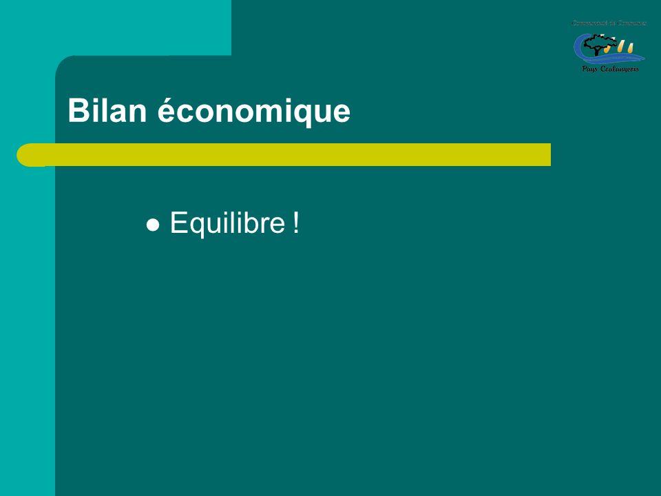 Bilan économique Equilibre !