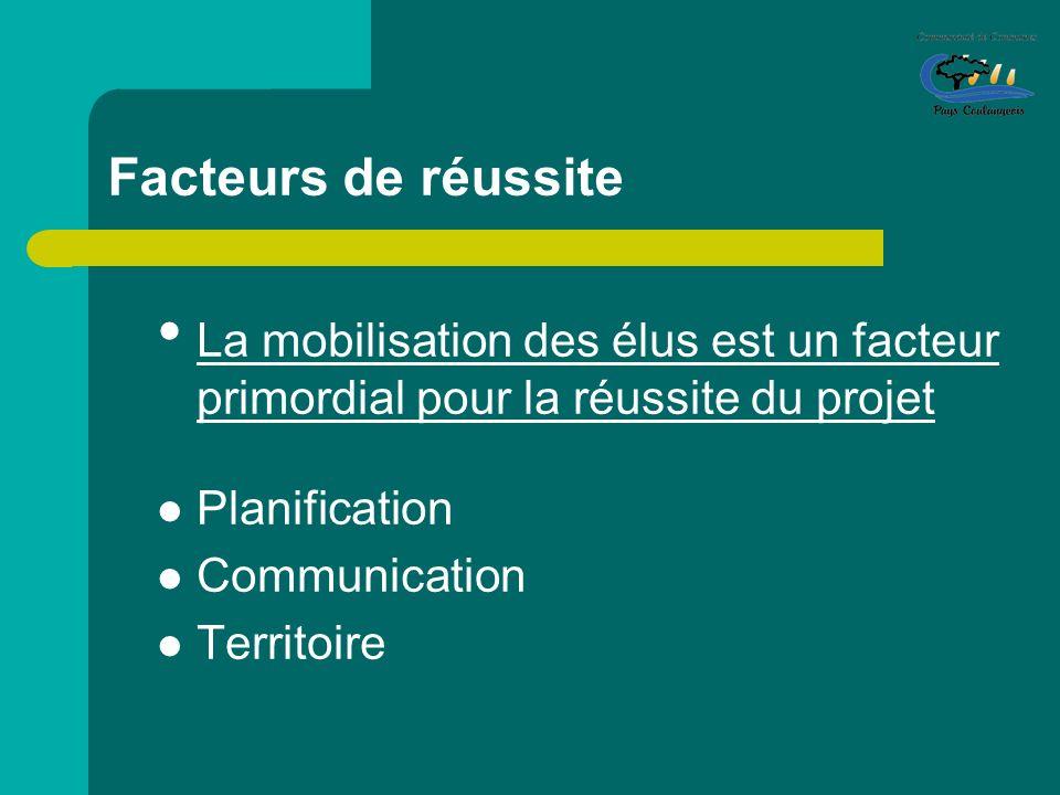 Facteurs de réussite La mobilisation des élus est un facteur primordial pour la réussite du projet Planification Communication Territoire