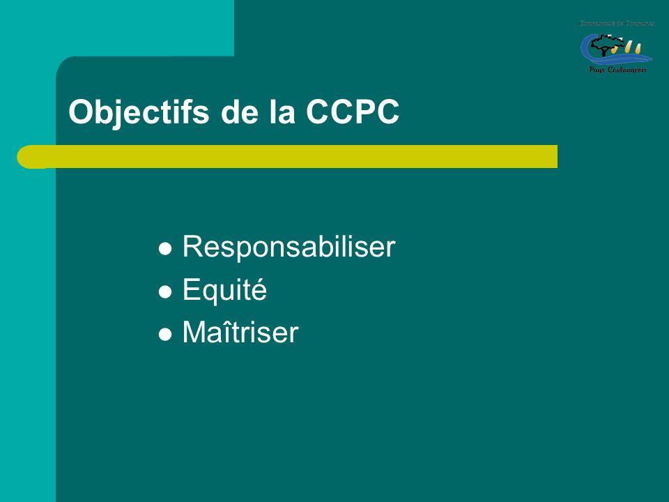 Objectifs de la CCPC Responsabiliser Equité Maîtriser