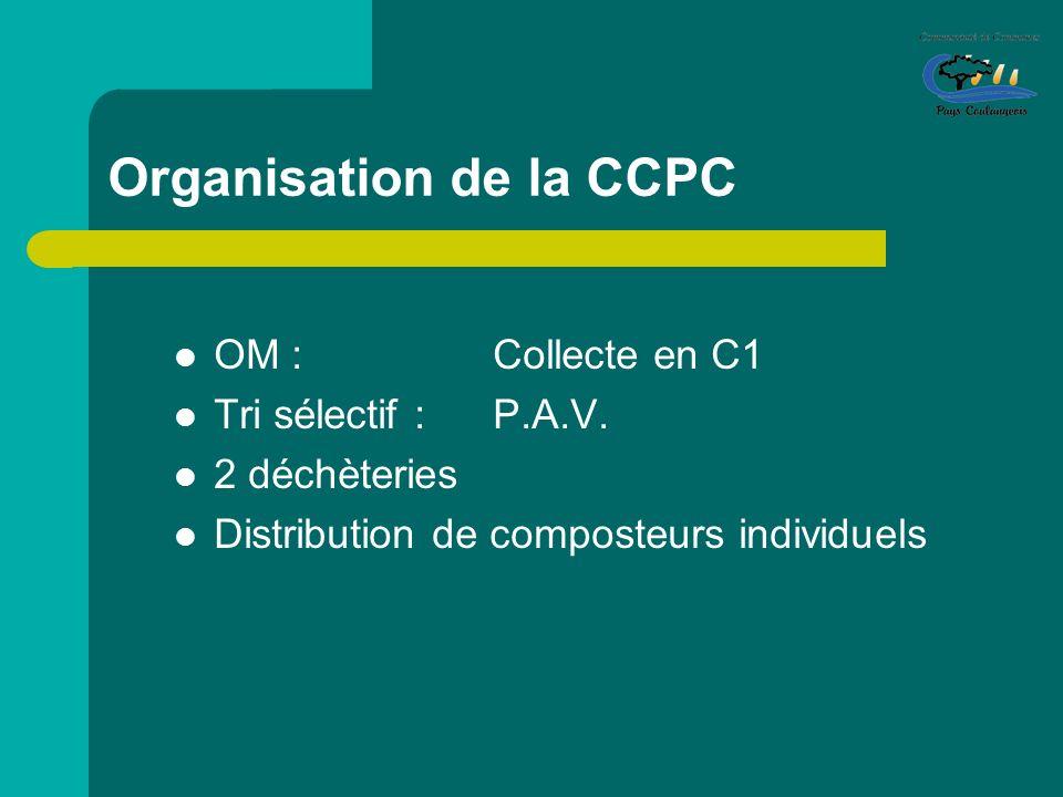 Organisation de la CCPC OM : Collecte en C1 Tri sélectif : P.A.V. 2 déchèteries Distribution de composteurs individuels