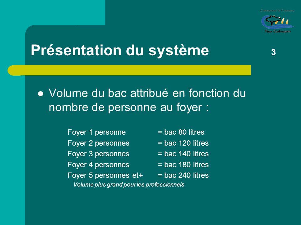 Présentation du système 3 Volume du bac attribué en fonction du nombre de personne au foyer : Foyer 1 personne = bac 80 litres Foyer 2 personnes = bac